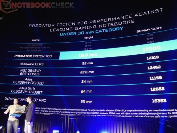Triton 700