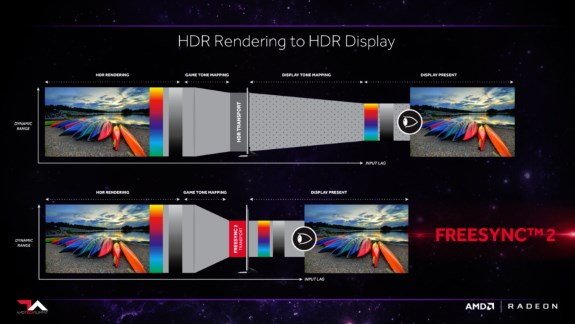 HDR mapping Freesync1