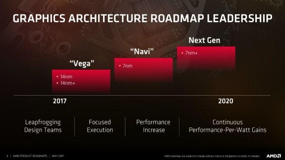 AMD Navi slide
