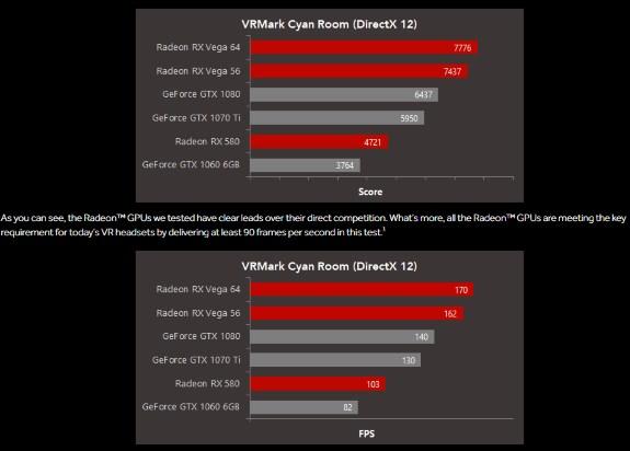 AMD Cyan Room performance