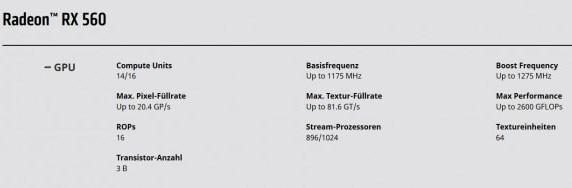 AMD RX 560 spec downgrade