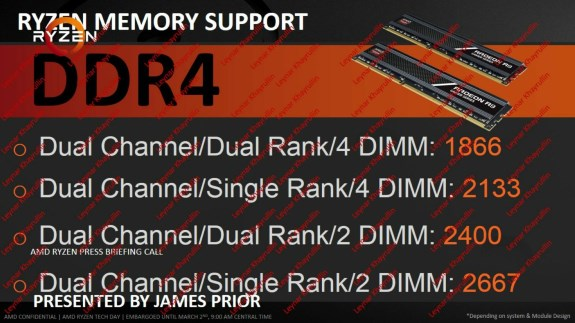 AMD Ryzen memory support