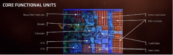 AMD Ryzen slide
