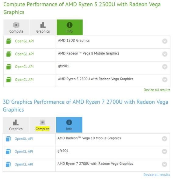 AMD Vega 8 and VEga 10 Mobile