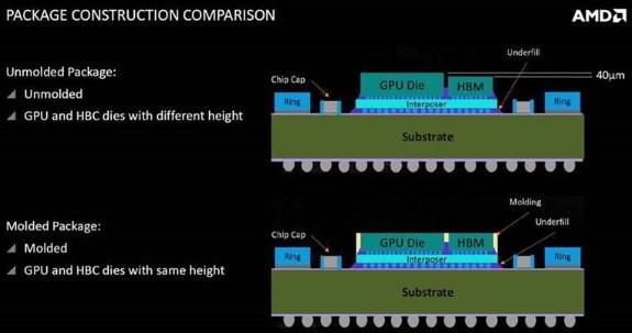 AMD molded vs unmolded