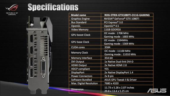 GTX 1080 Ti STRIX specs