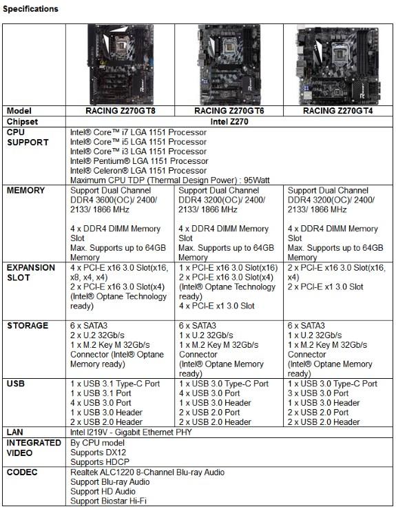 Biostar Z270 Racing specifications