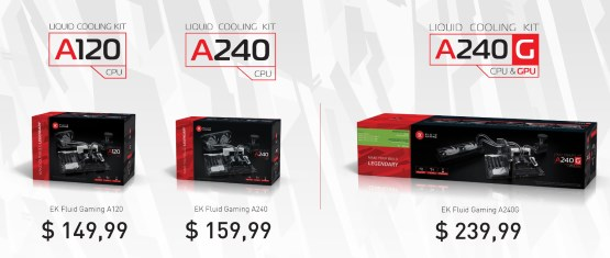 EK Fluid Gaming kits