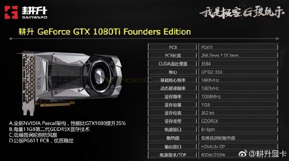 NVIDIA GeForce GTX 1080 Ti from Gainward