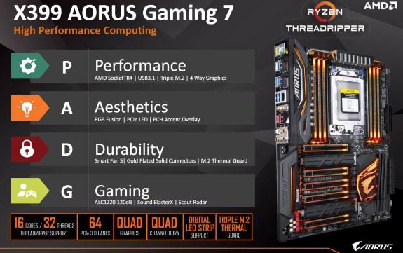 X399-AORUS Gaming 7