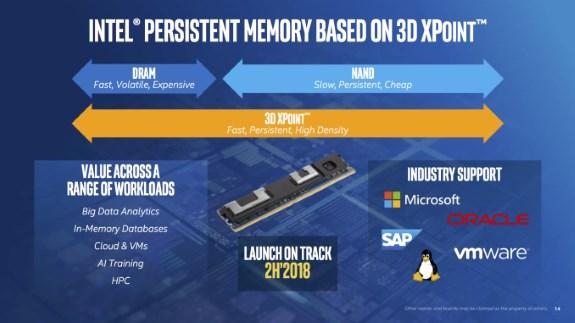 INTC 3D XPoint DIMM slide