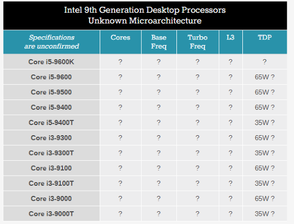 INTC 9th Gen Core Specs