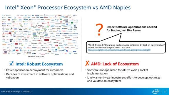 Intel slaps AMD