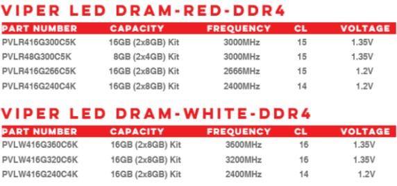 Patriot DDR4 Viper LED