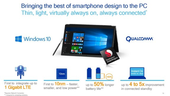 Qualcomm W10 features and benefits