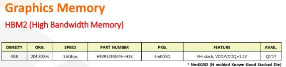 SKHynix HBM2 4GB