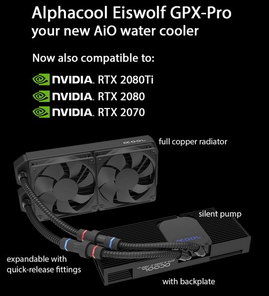 Alphacool Eiswolf GPX-Pro