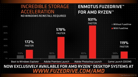 AMD FuzeDrive performance