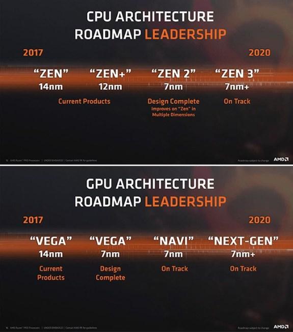 AMD roadmap udpate