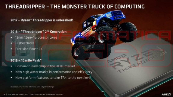 AMD Threadripper lineup future
