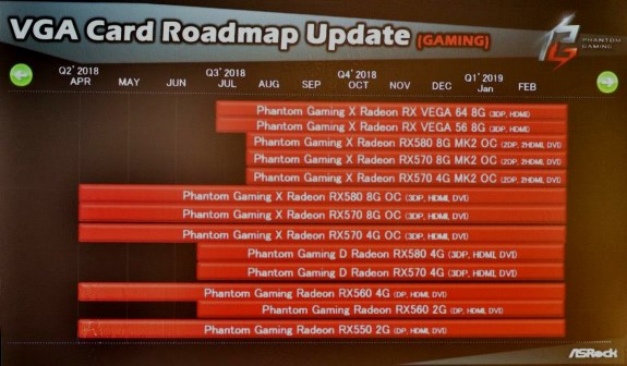 ASRock VGA roadmap