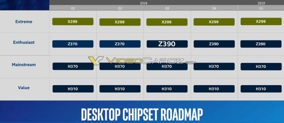 Intel Z390 arrival Q3
