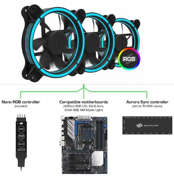 SilentiumPC Sigma Pro Corona RGB 120 Kit bundles 3 RGB fans