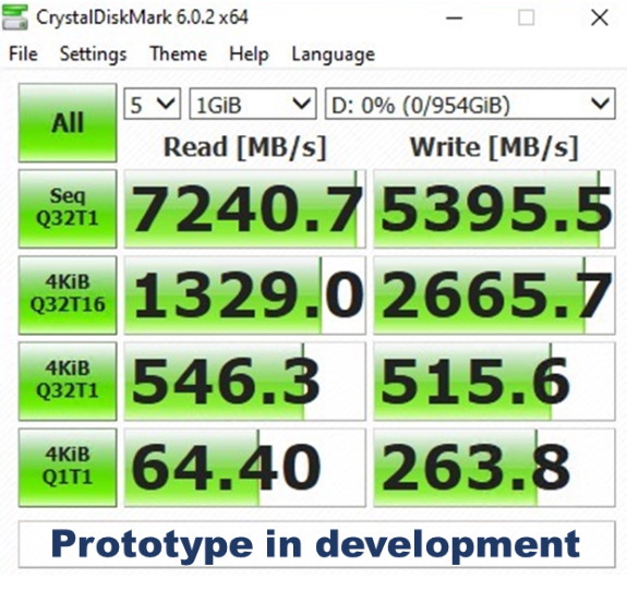 ADATA PCIe4 SSD prototype performance
