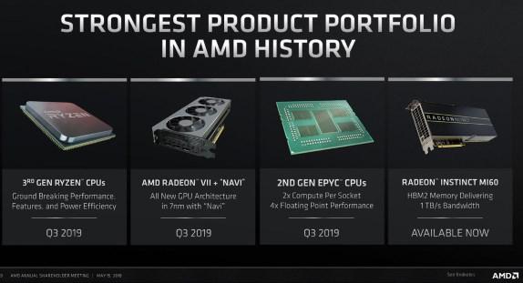 AMD Q3 lineup