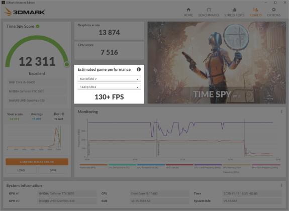 3DMark estimates game performance