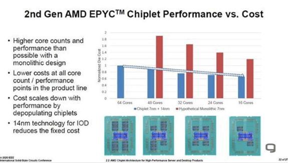 AMD talks chiplet cost saving