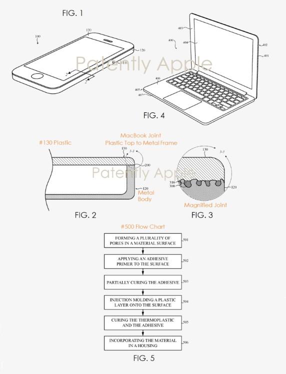 Apple plastic metal hybrid material