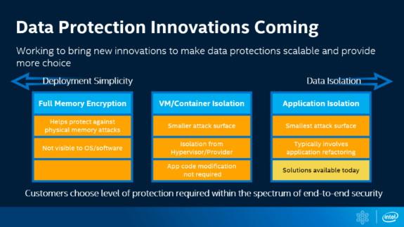 Intel teases full memory encryptiokn