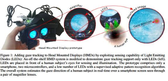 NVIDIA gaze tracking image