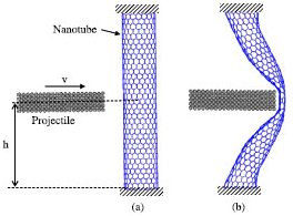 Scientists Working On Carbon Nanotube Body Armor
