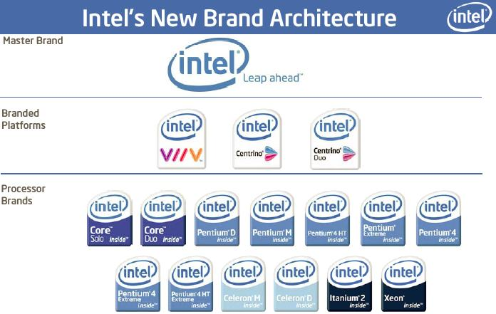 Intel Officially Unveils Their New Brand Identity