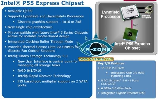 Intel P55 chipset features leaked