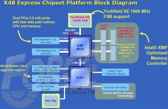 block diagram wireless mouse  | 612 x 864