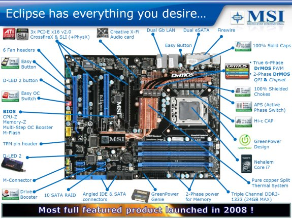 Msi X Eclipse Diagram on Motherboards Fully Labeled