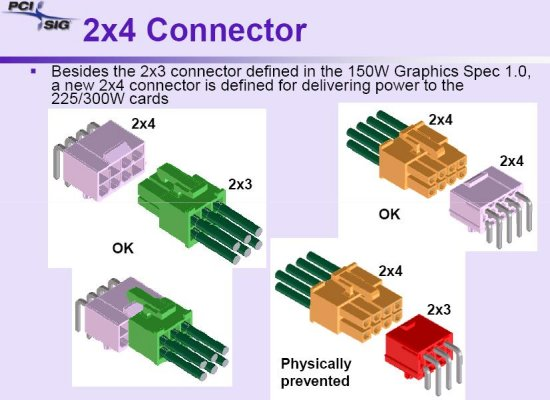 Originally Posted by GabrielSans.  Yeah they regulated it from PCI-E 1.x 150W...  Is there any group or insititution...