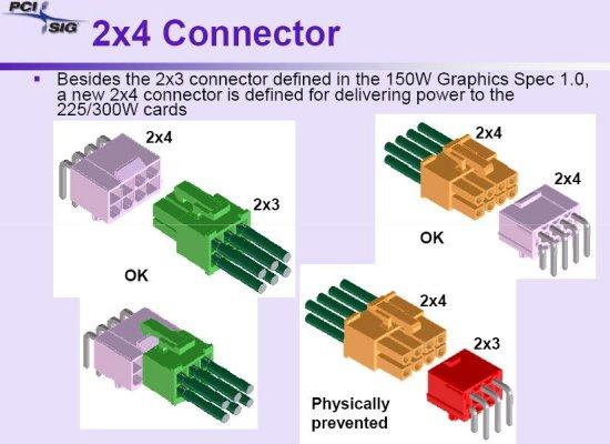 Are pcie 3.0 slots backwards compatible