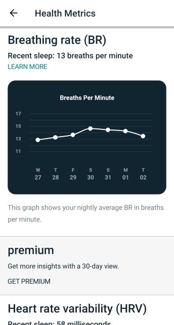 Fitbit app health metrics