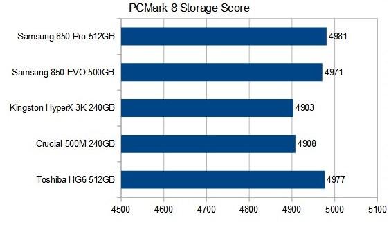 HG6 PCM8